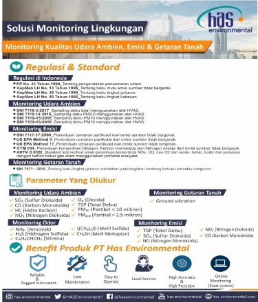 Environmental Monitoring Solution