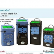 GfG's Exciting New Family of Multi-Gas Detectors